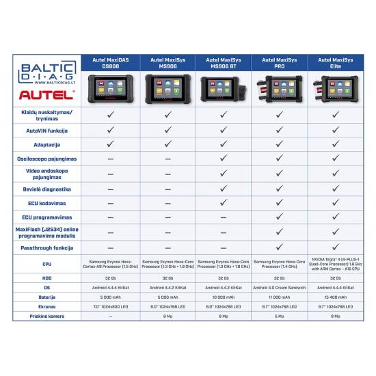 Diagnostikos įranga Autel MaxiSys MS906