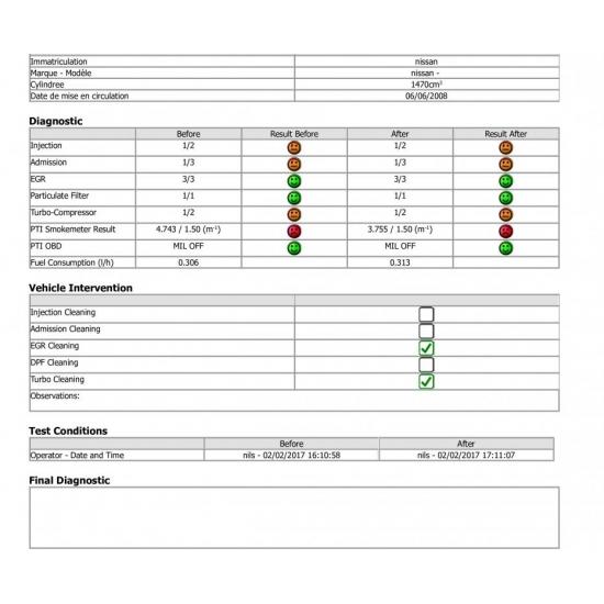 Išmetamųjų dujų tikrinimo įranga su planšete Capelec CAP3500 GO Workshop
