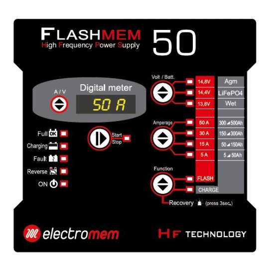 Electronic battery charger - Power supply Flashmem 50 2,7m, 12V Wet-Agm-Lithium